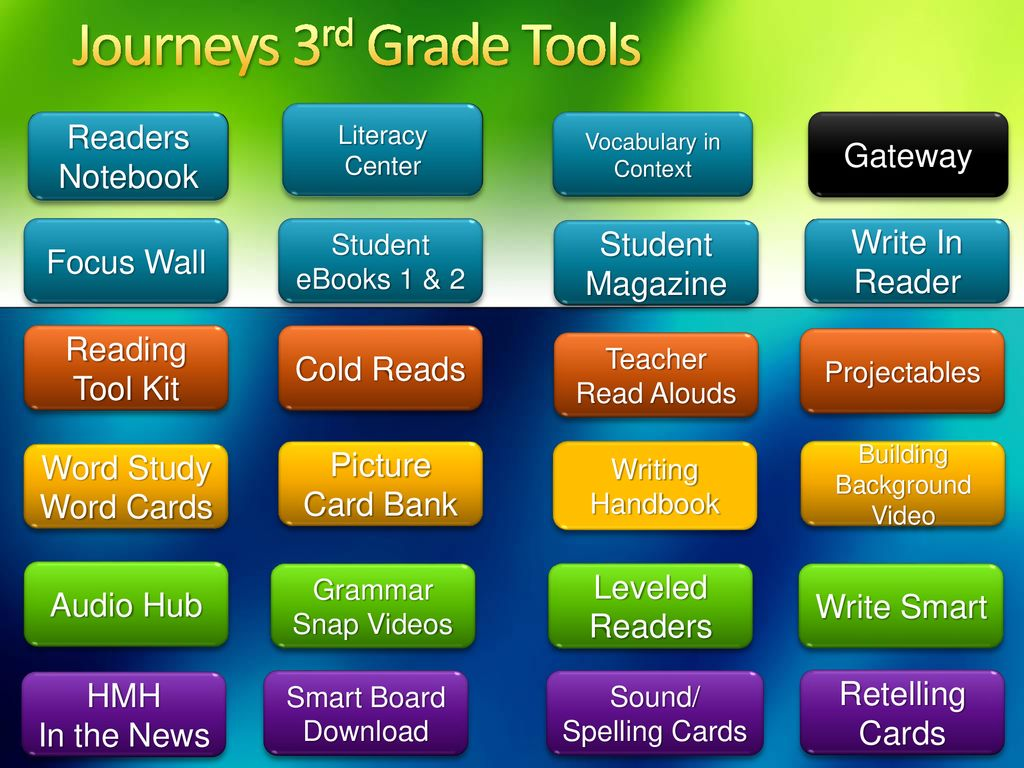 Journeys 3rd Grade By Lisa Bays Ppt Download