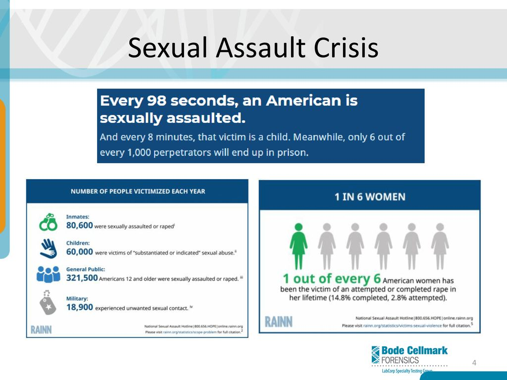 Sexual assault kits in America - ppt download