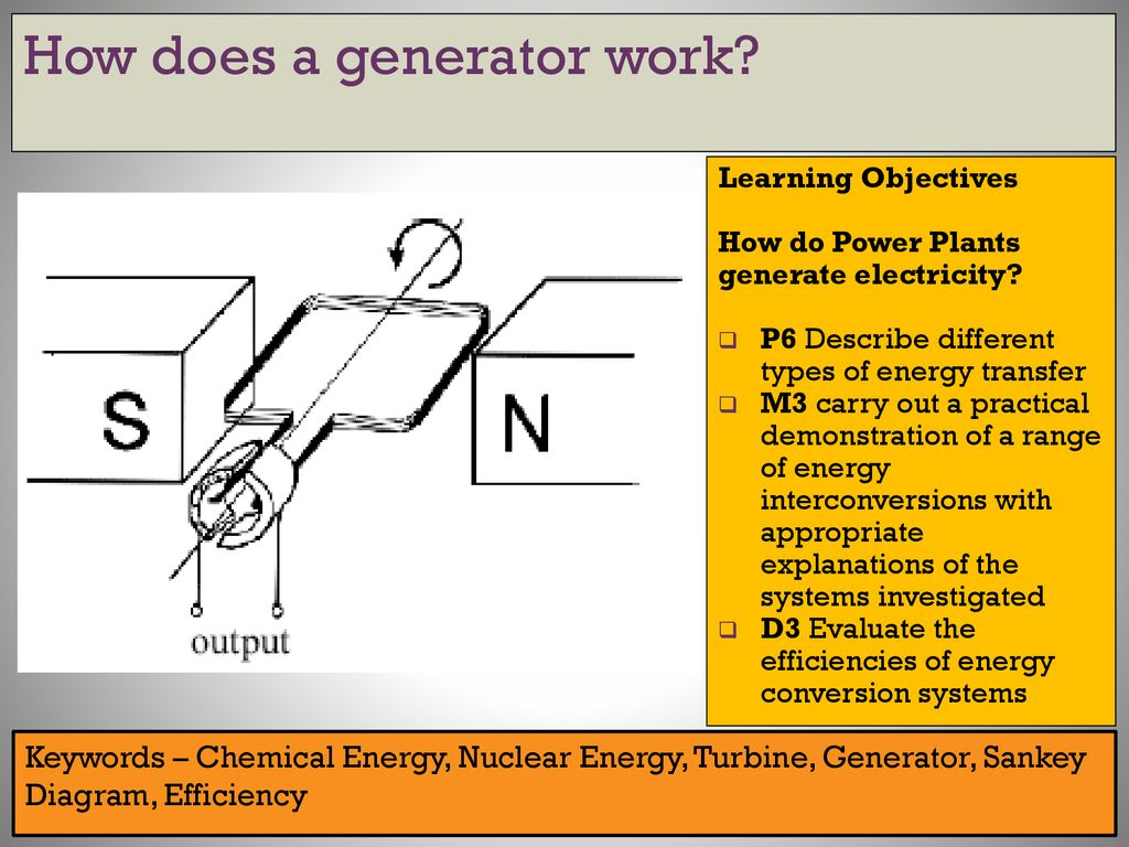 Btec Level 3 Applied Science Ppt Download Diagram Of A Nuclear Power Plant For Generating Electricity How Does Generator Work