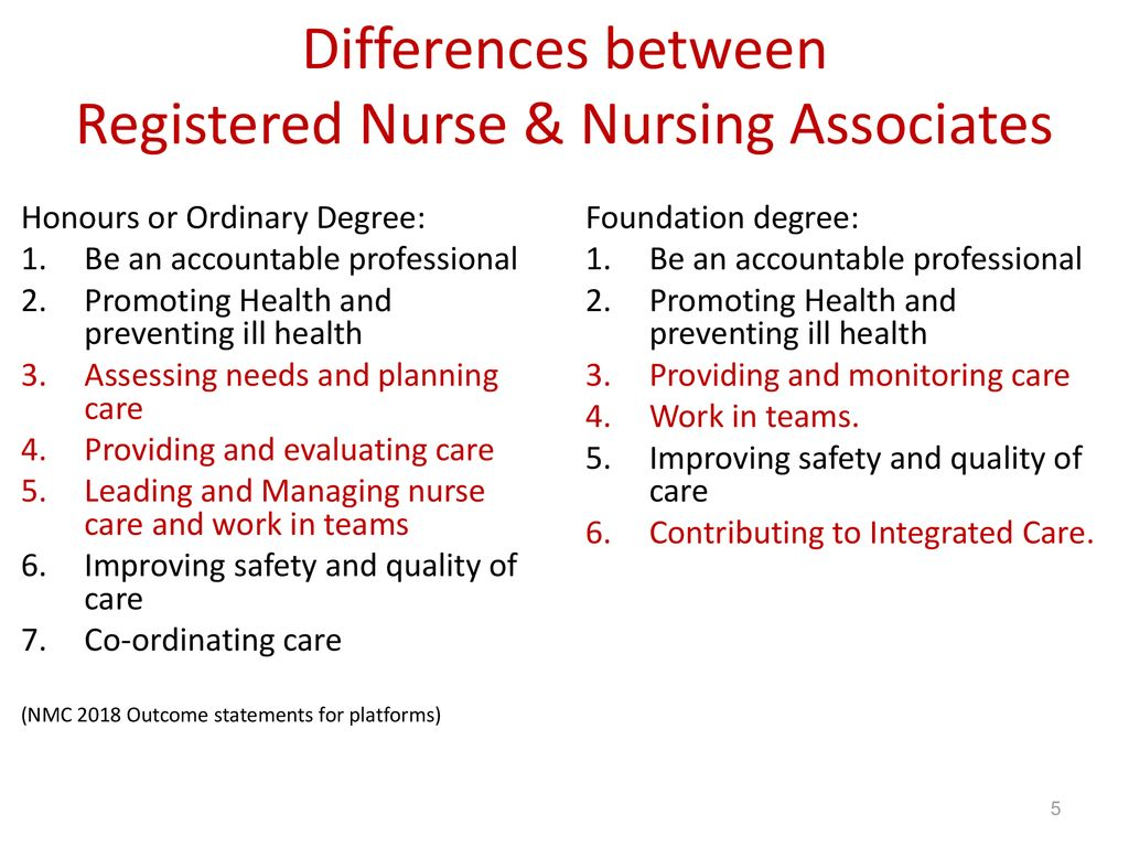 assessment and accountability in nursing mentorship