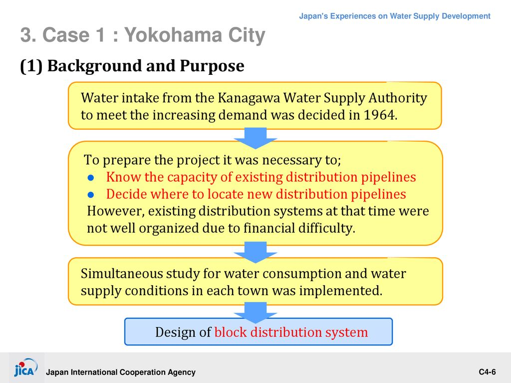 Model Of Block Distribution System Fukuoka City Waterworks Bureau Ppt Download