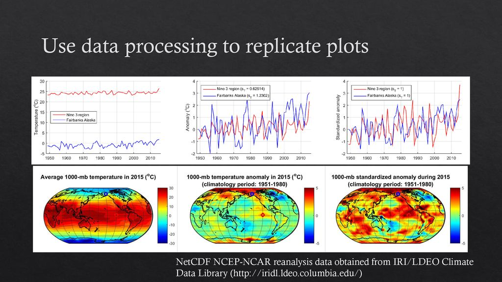 Processing data to understand climatology - ppt download