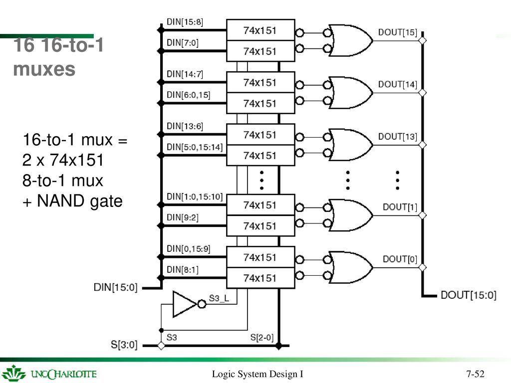 Combinatorial Logic Design Practices Ppt Download Multiplexer 8 To 1 Diagram 16 Muxes Mux 2 X