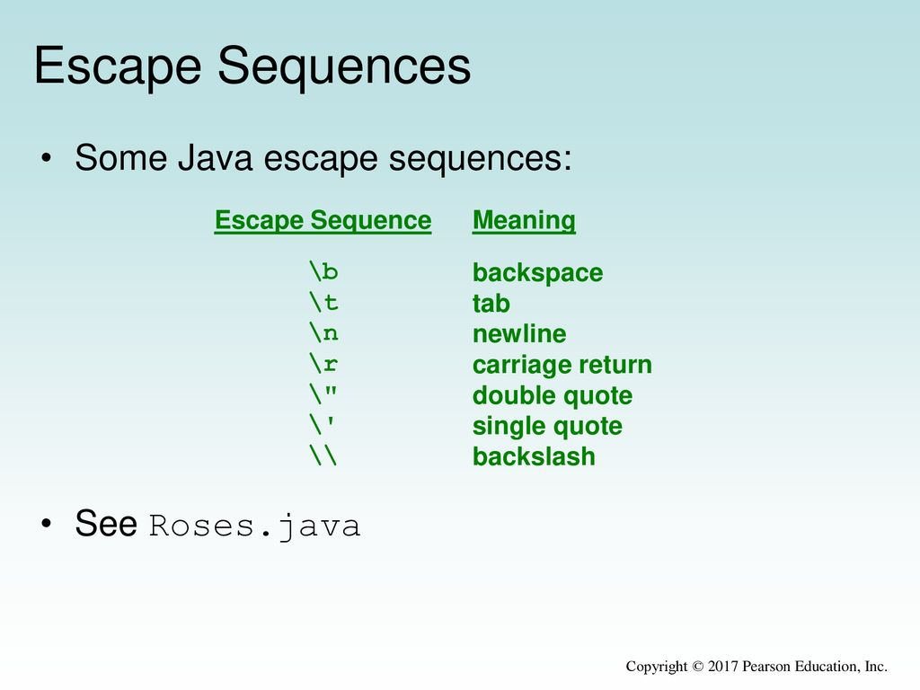 Escape Sequences What if we wanted to print the quote