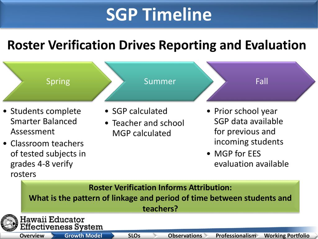 Educator Effectiveness System Overview - ppt download