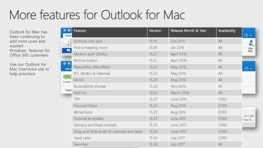 What's New and What's Coming in the Microsoft Outlook Family of Apps