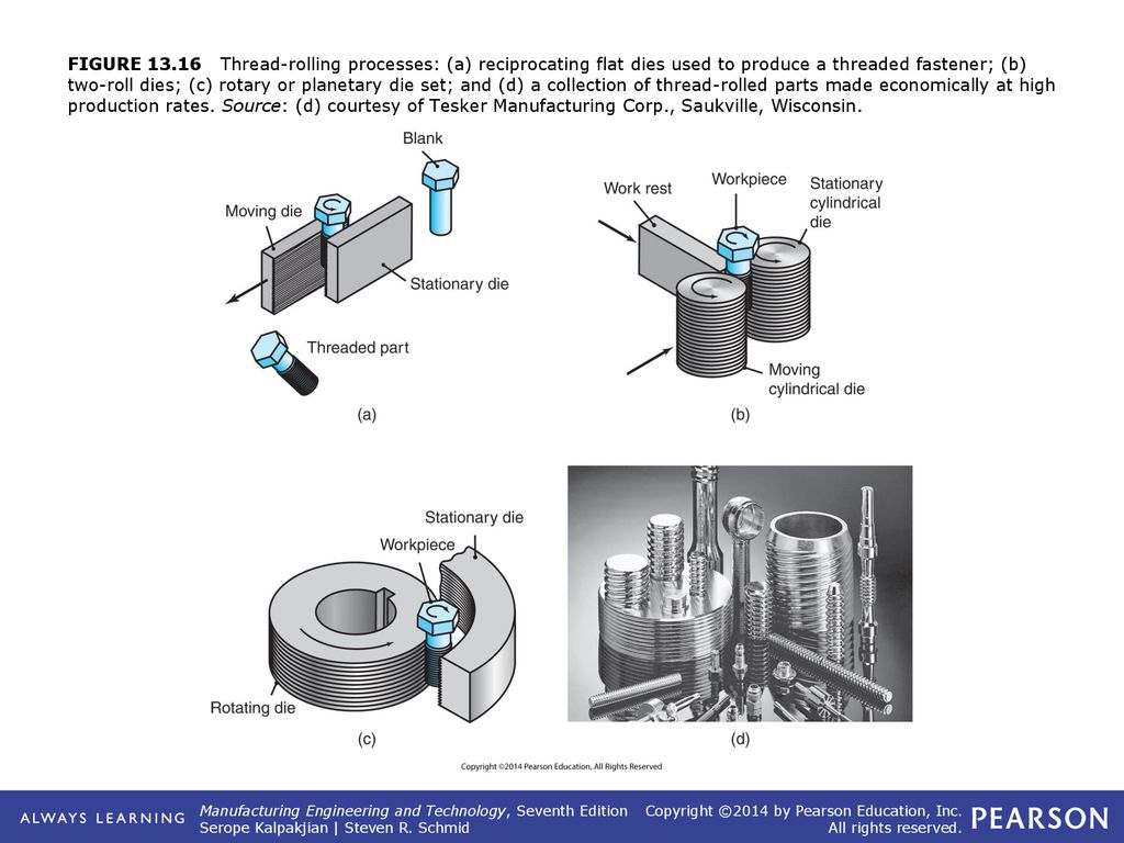 Part III Forming and Shaping Processes and Equipment - ppt