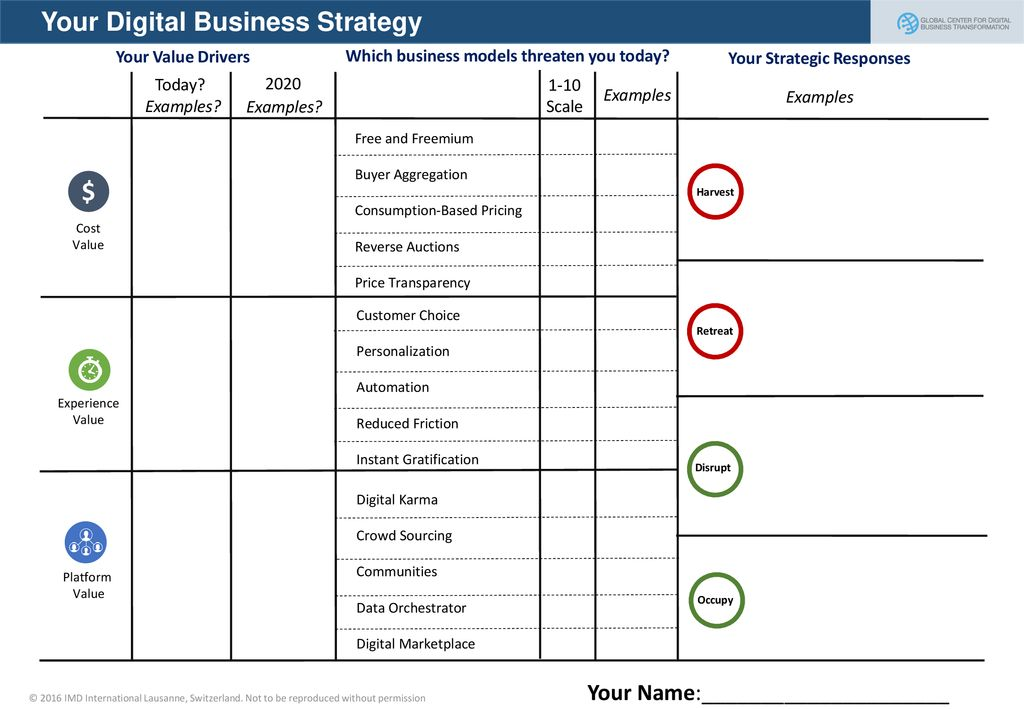 Your Digital Business Strategy - ppt download