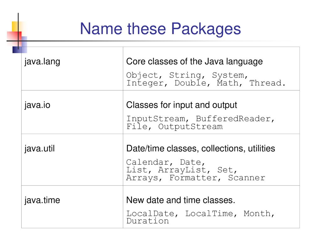 Exercise on Java Basics - ppt download