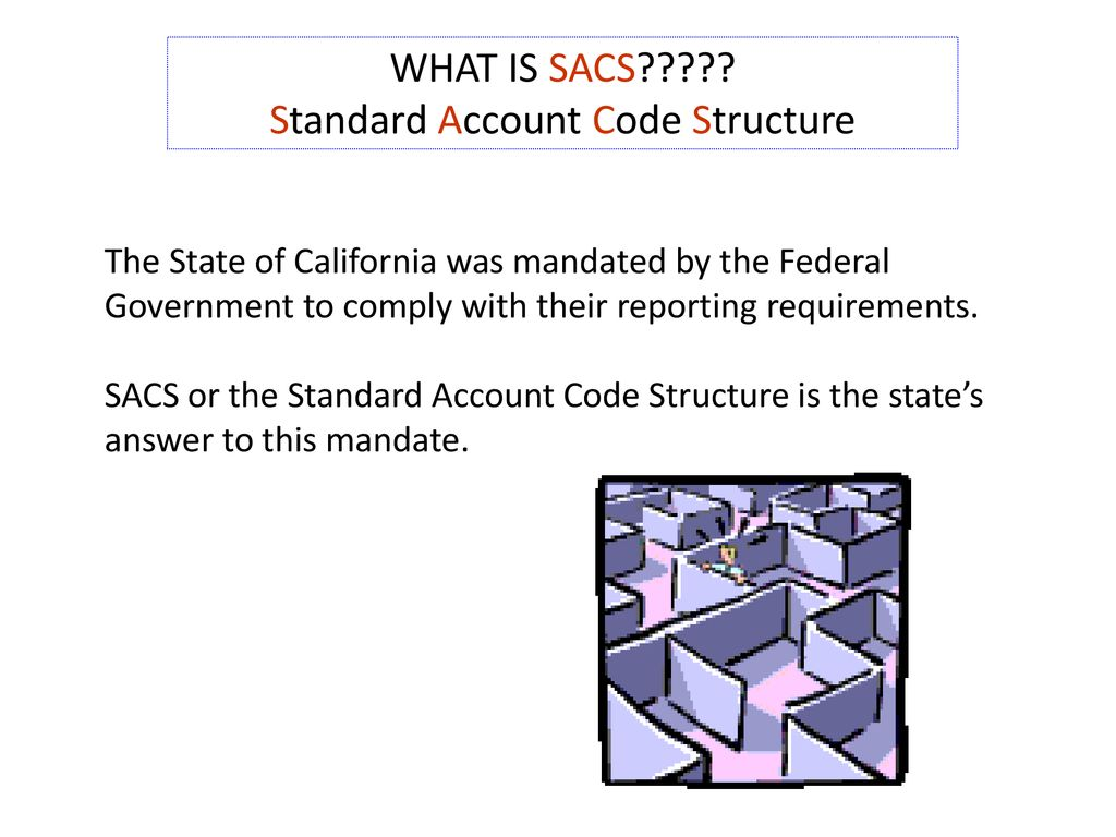 Structure Using SACS and Escape - ppt download