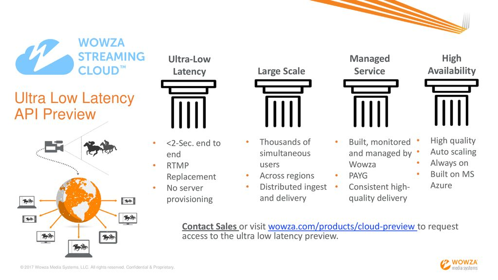Simplifying Scaling and Global Delivery Fall 2017 Product