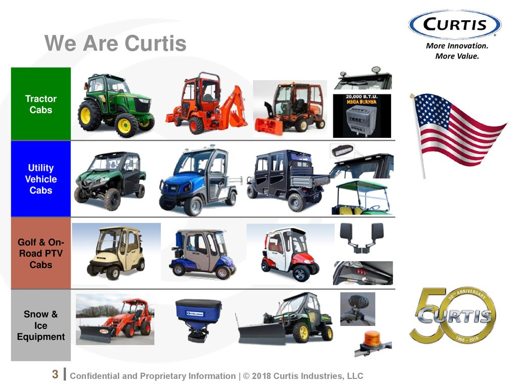 FOUR SEASON CAB COMFORT BY CURTIS - ppt download