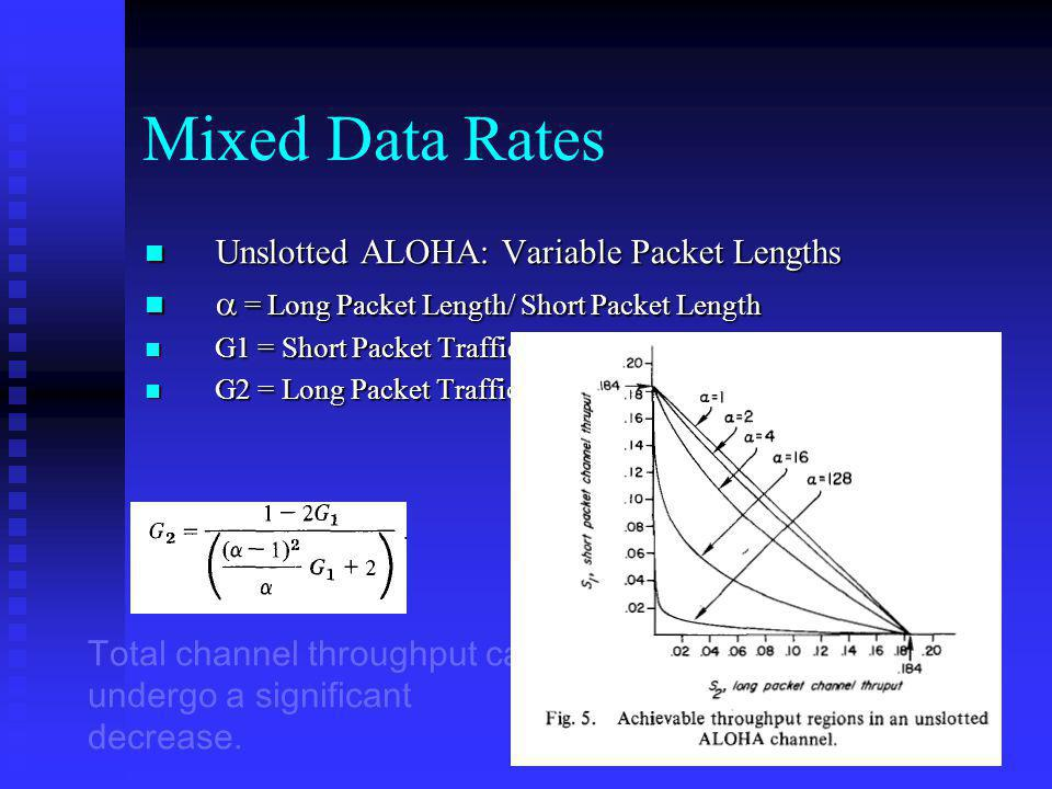 Mixed Data Rates Unslotted ALOHA: Variable Packet Lengths