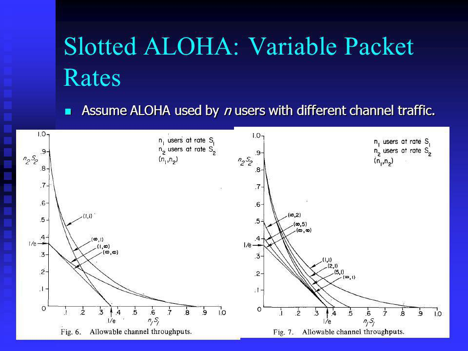 Slotted ALOHA: Variable Packet Rates