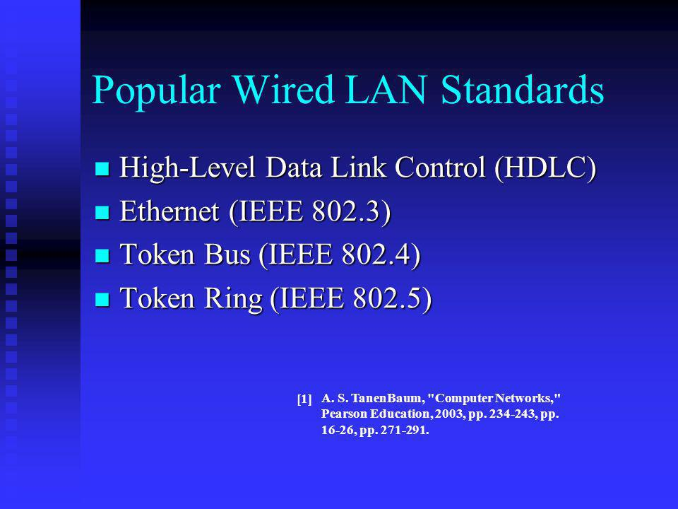 Popular Wired LAN Standards