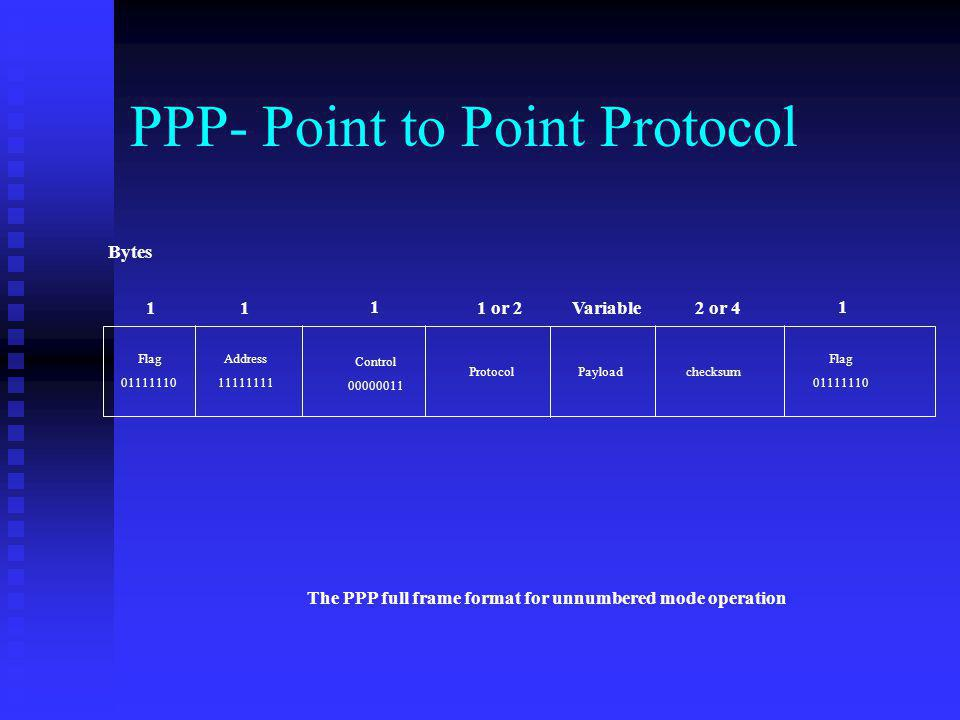 PPP- Point to Point Protocol