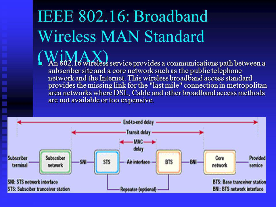 IEEE : Broadband Wireless MAN Standard (WiMAX)