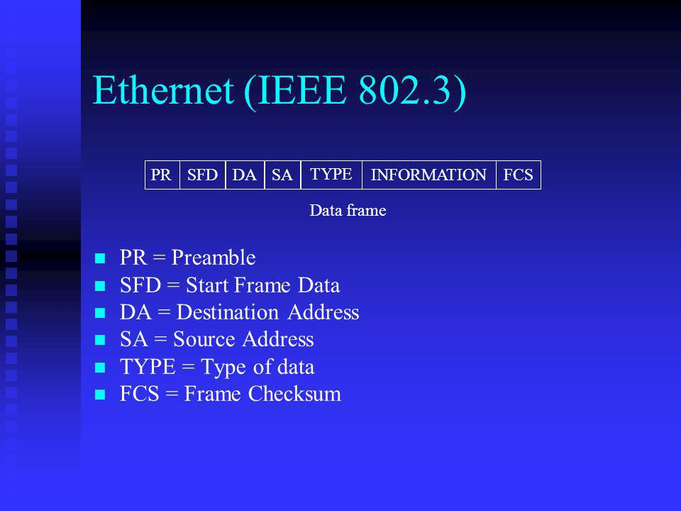 Ethernet (IEEE 802.3) PR = Preamble SFD = Start Frame Data