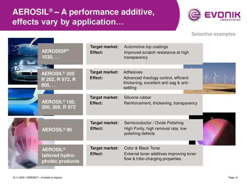 AEROSIL® Invented to improve - ppt download