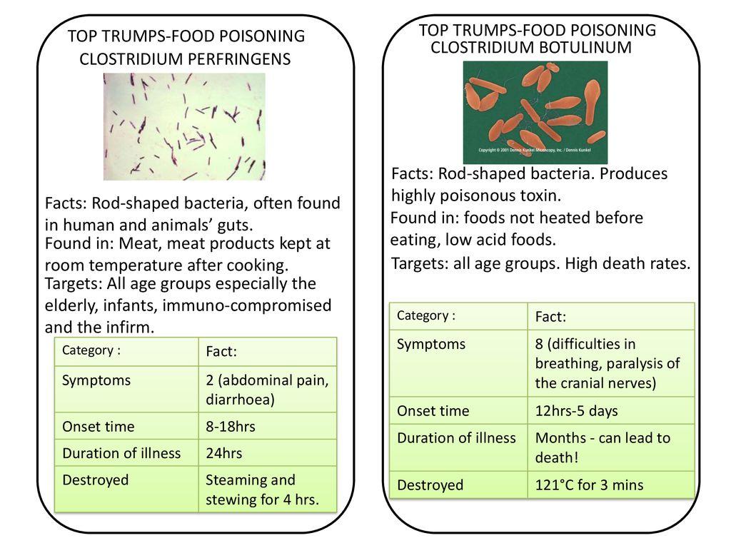 Top Trumps Food Poisoning Top Trumps Foodborne Ppt Download