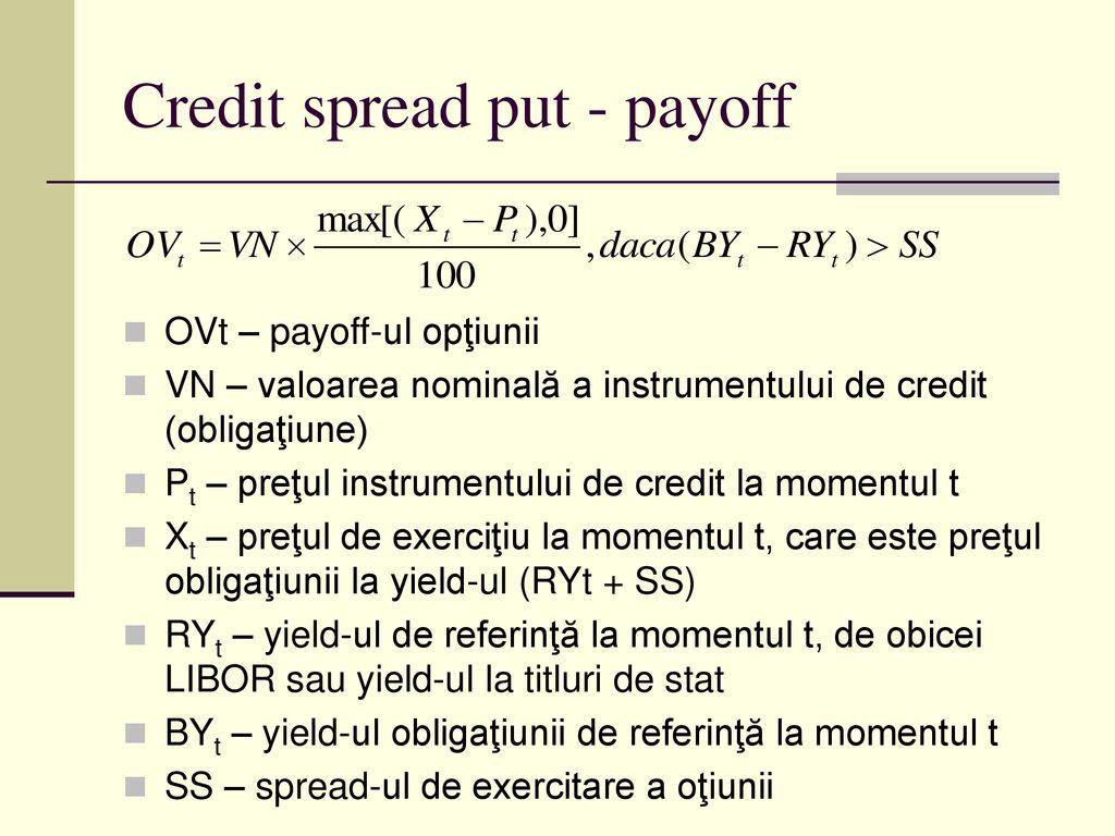 randamentul spread- ului opțiunii
