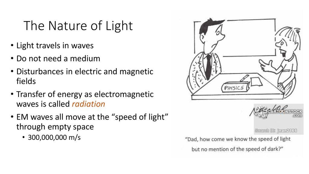 6th Grade Sound And Light Mod J Unit 3 Lessons 1 2