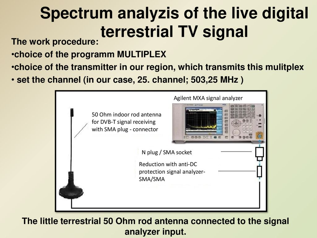 TV spectrum measuremet - ppt download
