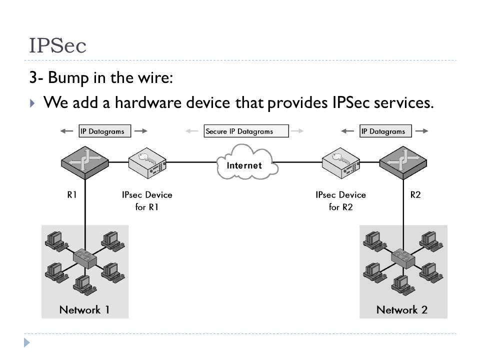 IPSec 3- Bump in the wire: