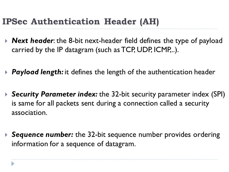 IPSec Authentication Header (AH)