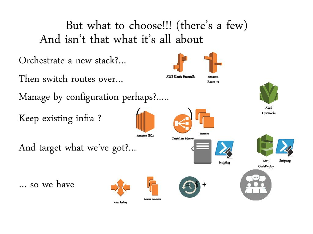 A DevOps story In the beginning… - ppt download