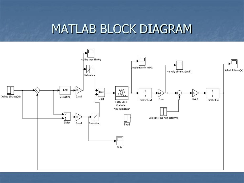 7 matlab block diagram