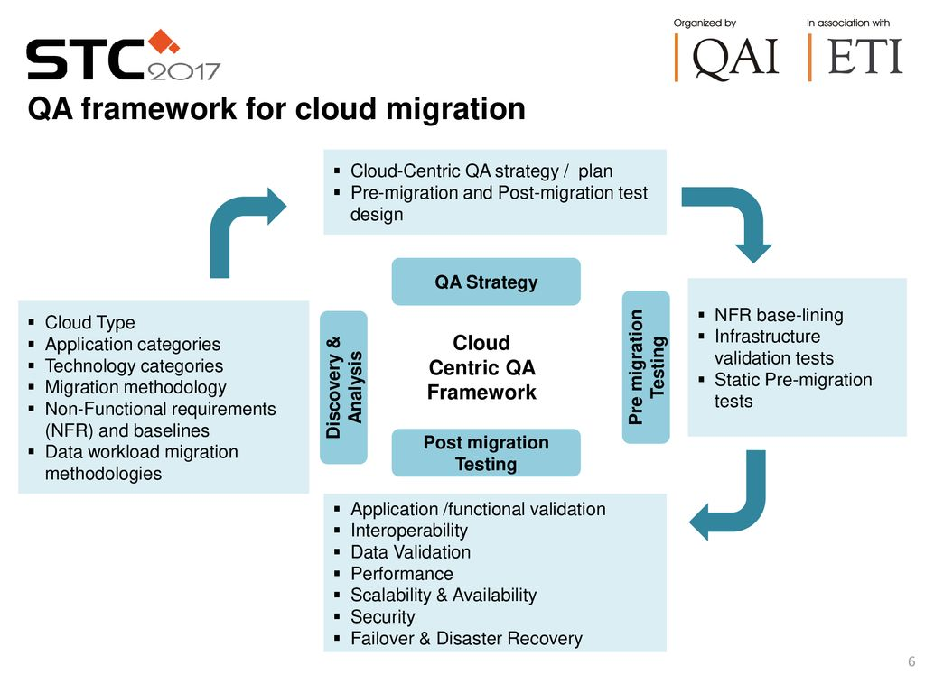 Quality framework for Stepping into the Cloud - ppt download