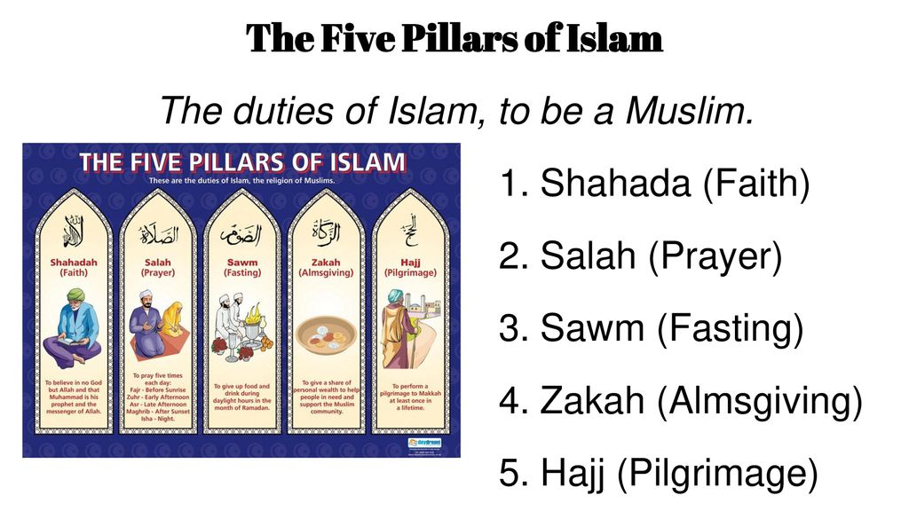 The Five Pillars of Islam - ppt download