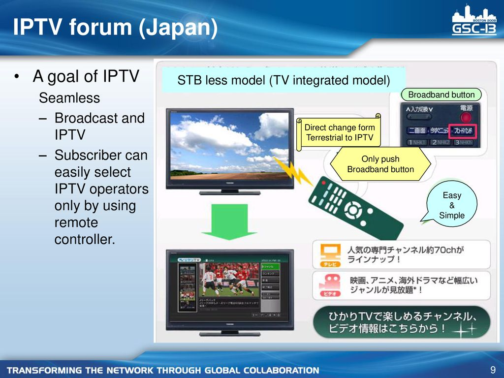 IPTV Standardization and Services in Japan - ppt download