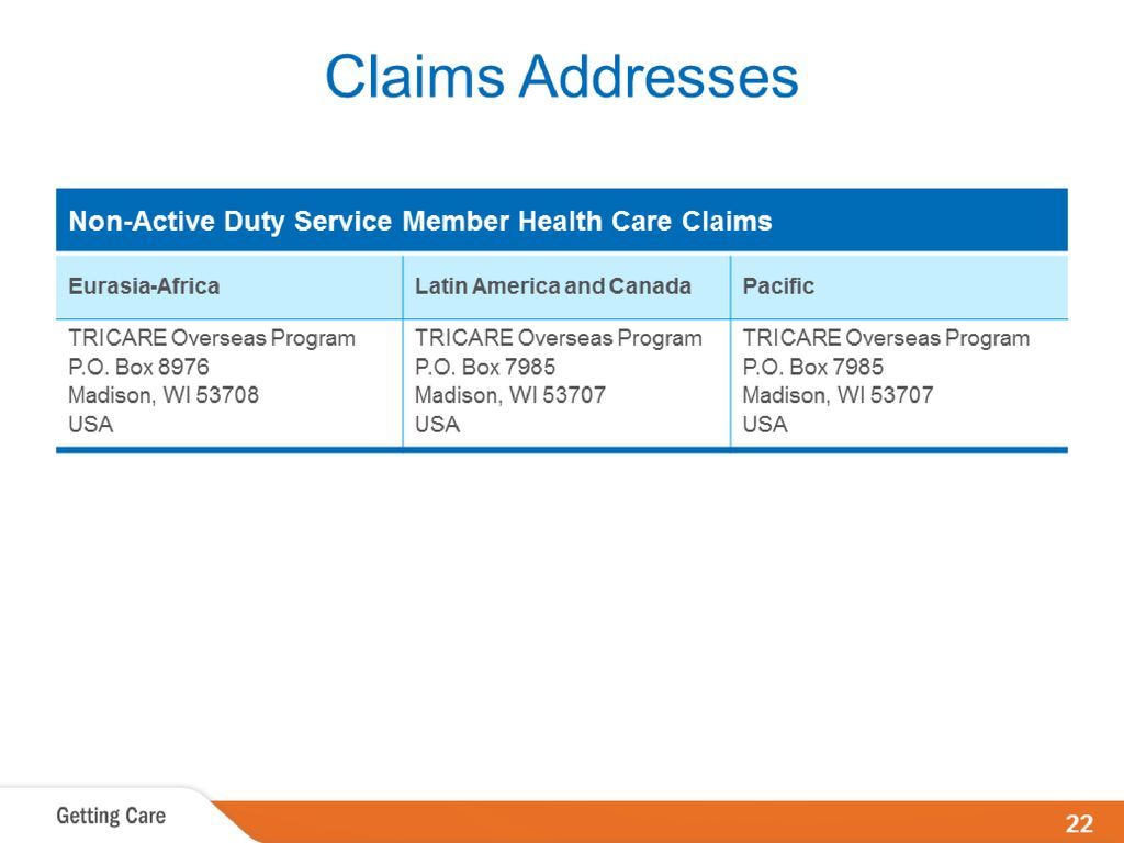 Tricare Overseas Program Select Ppt Download