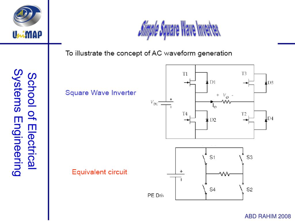 Power Electronic Drives Dc To Ac Converter Inverter Ppt Download Circuit Square Wave Concept Projects 8 Systems Engineering School Of Electrical Abd Rahim 2008