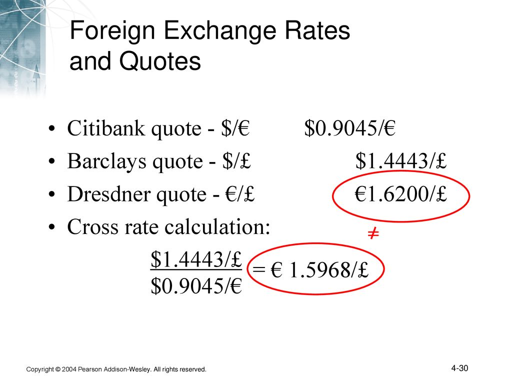 The Foreign Exchange Market Ppt