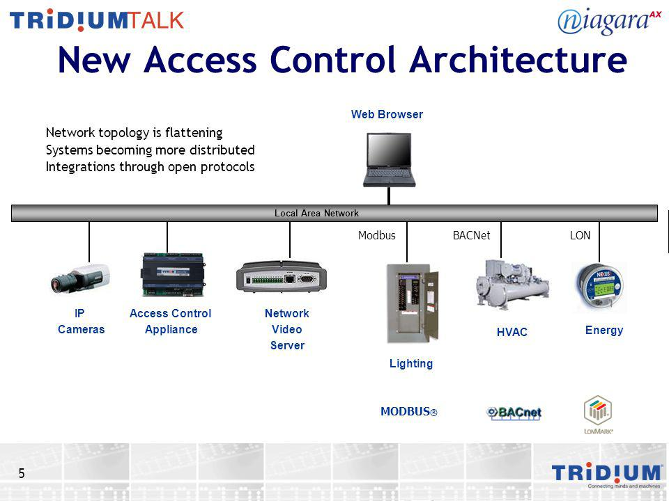 "Web Based Access Control and Integration to BAS"" March ppt video ..."