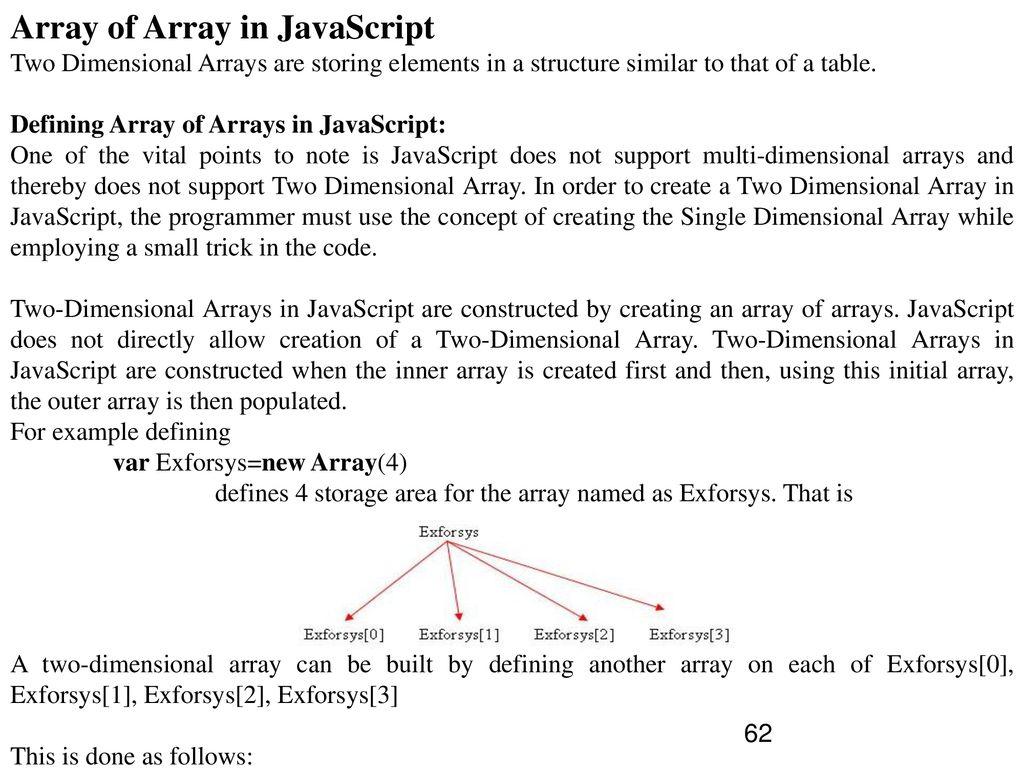 Java Script  - ppt download