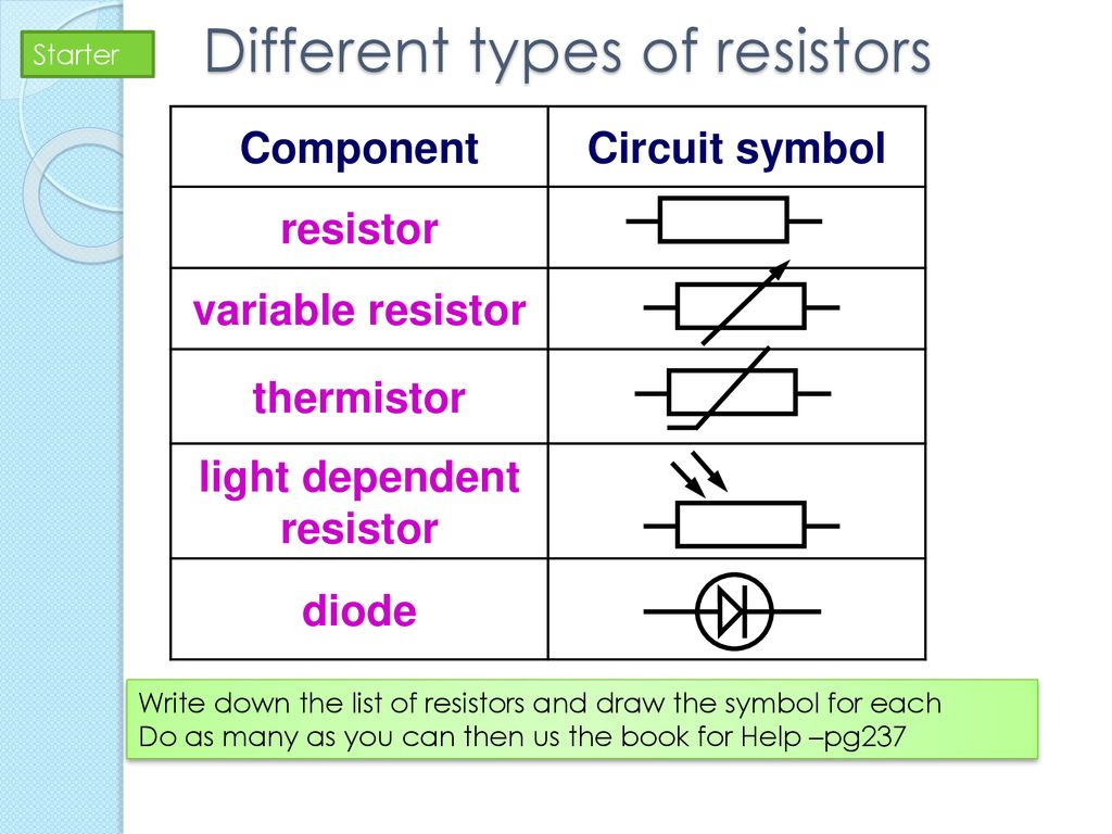 P6 Electricity For Gadgets Ppt Download Light Dependent Resistor Application Circuit Different Types Of Resistors