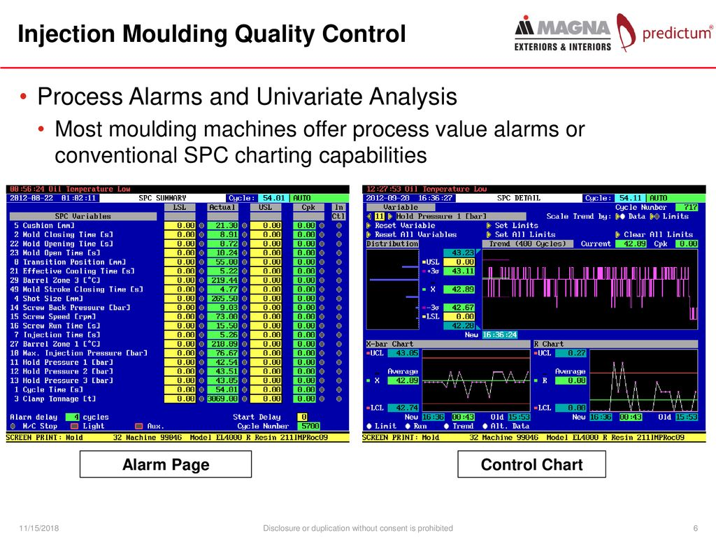 Multivariate Analysis Overcomes Complexities in Injection Molding
