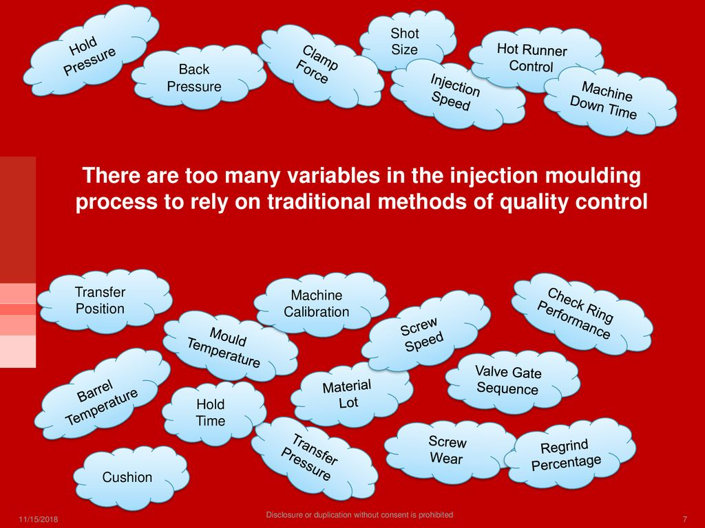 Multivariate Analysis Overcomes Complexities in Injection