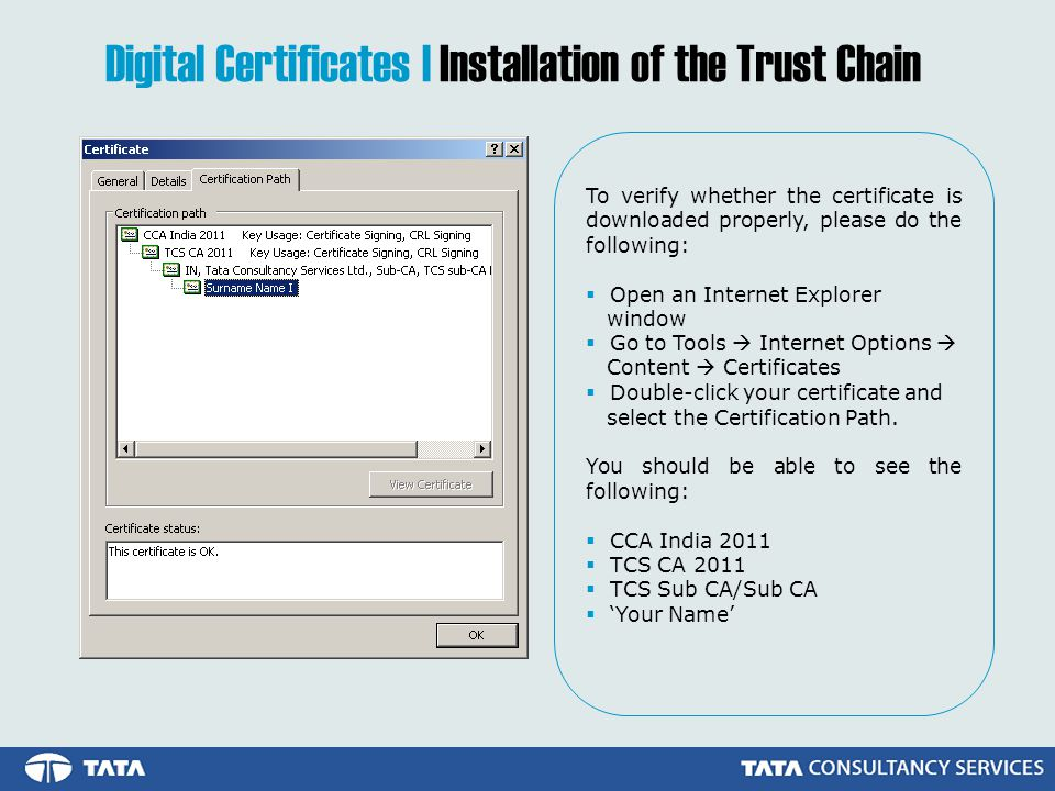 Digital Certificates | Installation of the Trust Chain