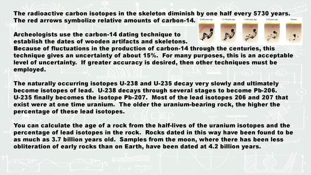 what is carbon dating how it is employed