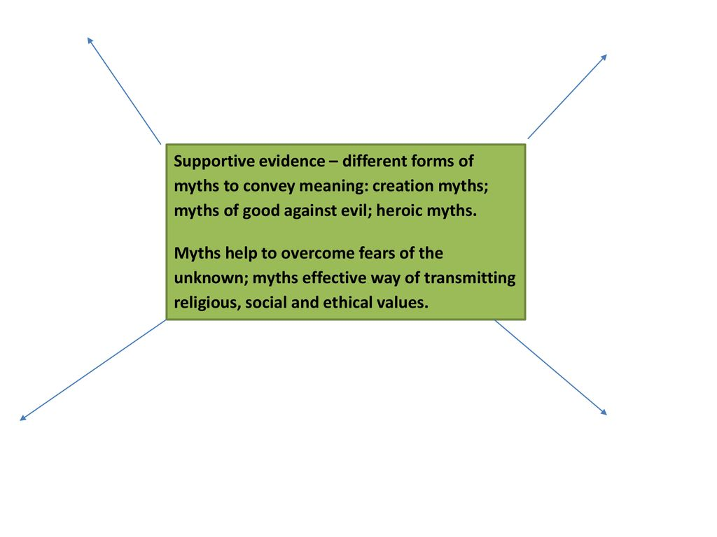 Religious language as non-cognitive and mythical: - ppt download