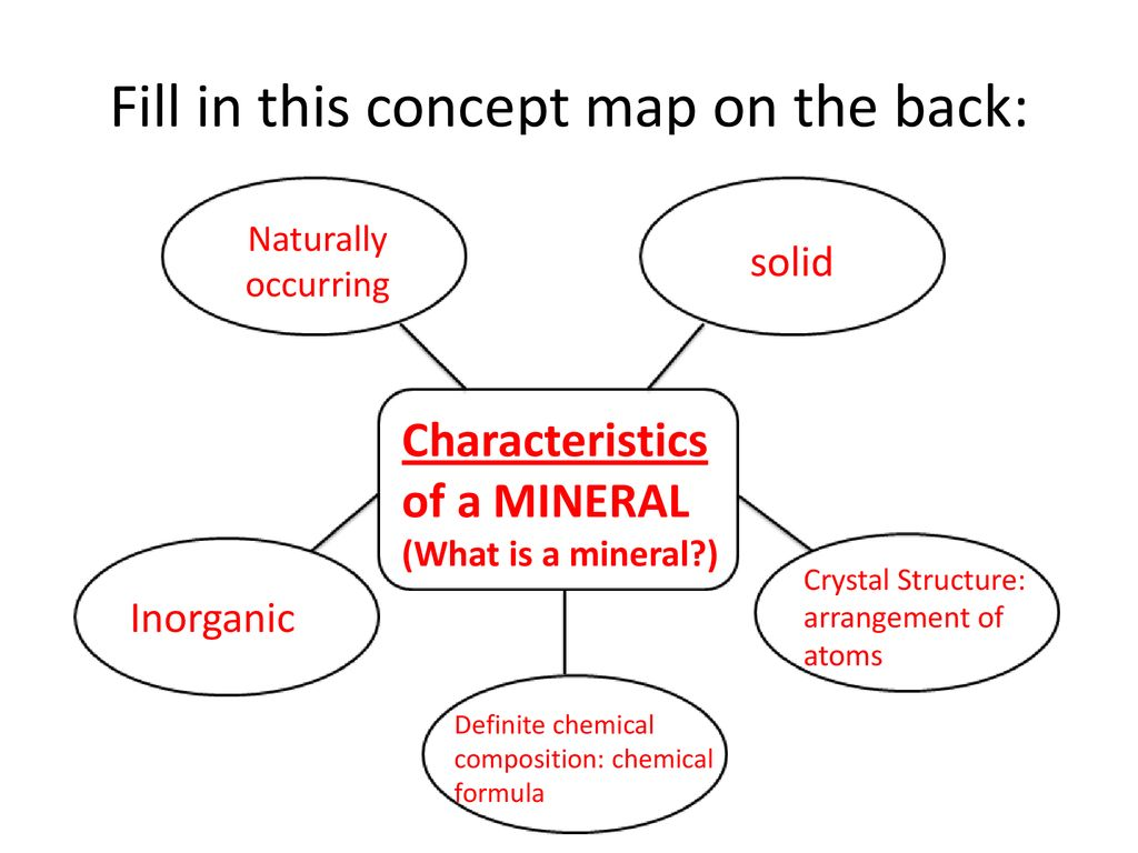 Mineral Concept Map.Minerals Ch Ppt Download