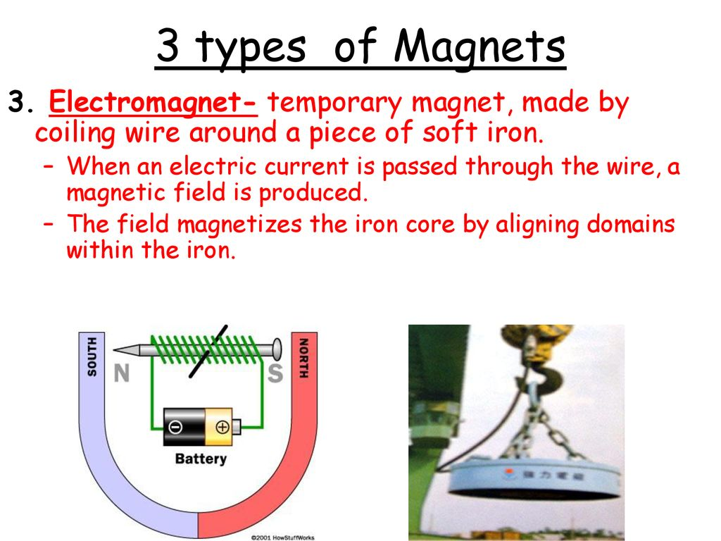 Magnetism Khan Video Ppt Download Branch And Feeder Circuits Howstuffworks 25 3