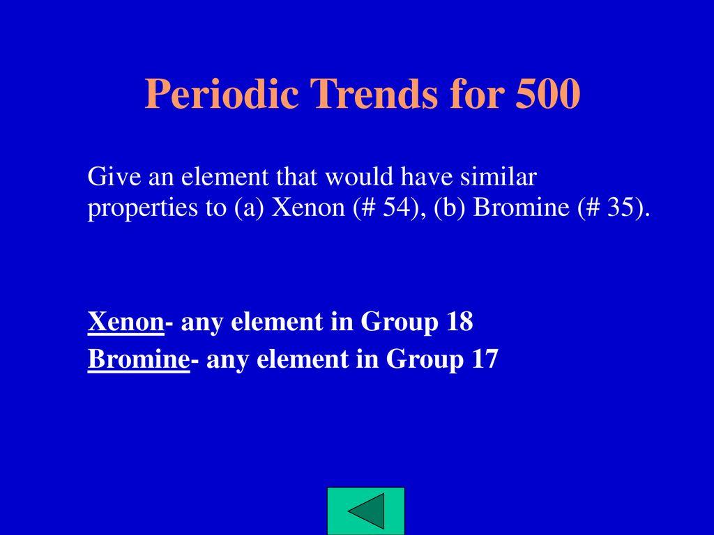 xenon properties