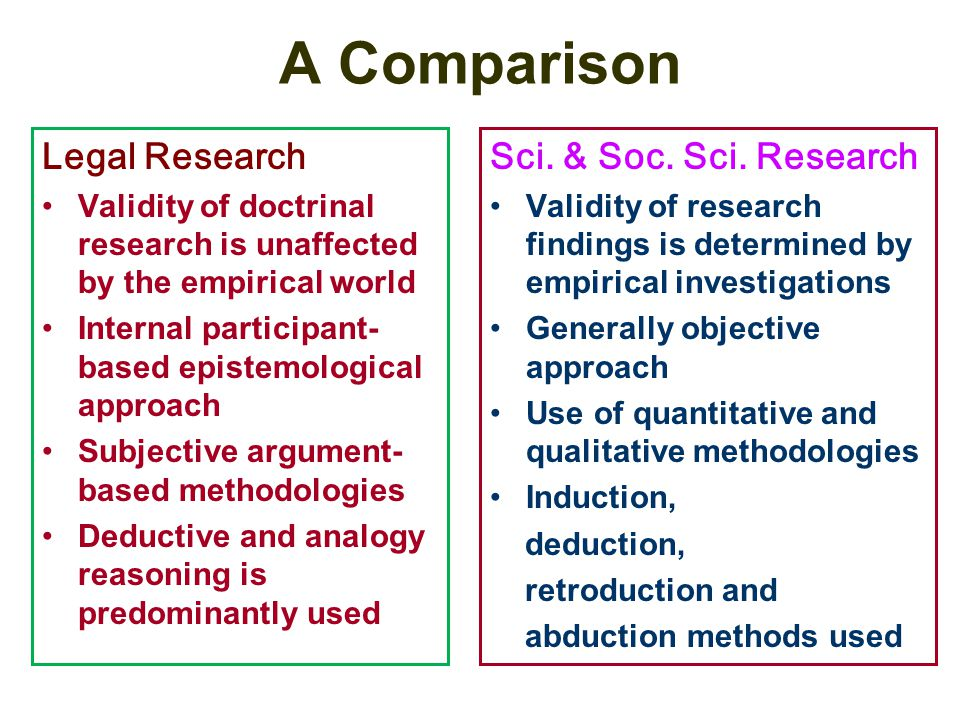 doctrinal research methodology