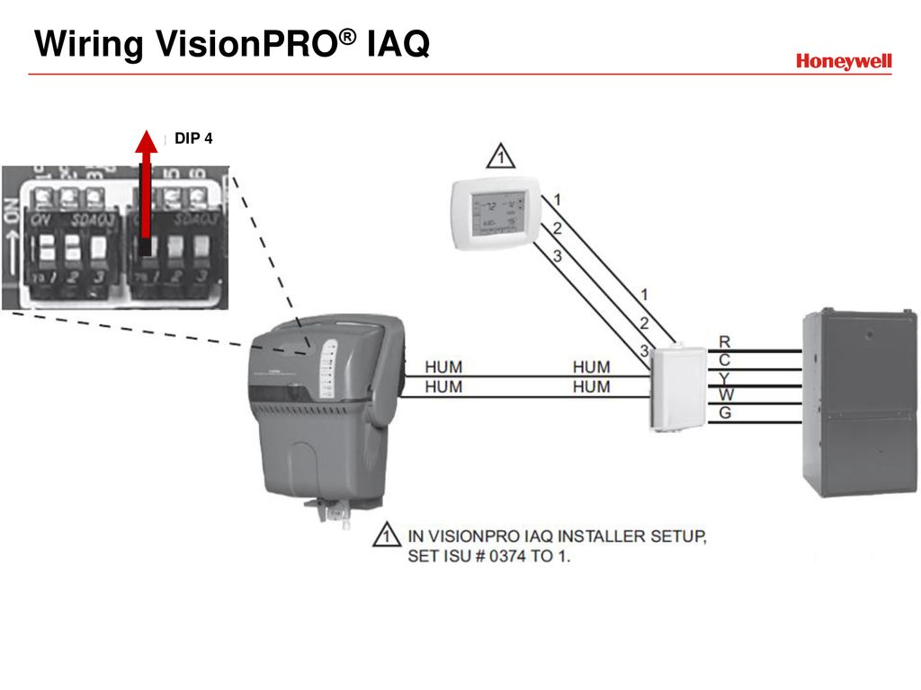 Module 5 Wiring And Controls Ppt Download Iaq Thermostat Diagram 11 Visionpro